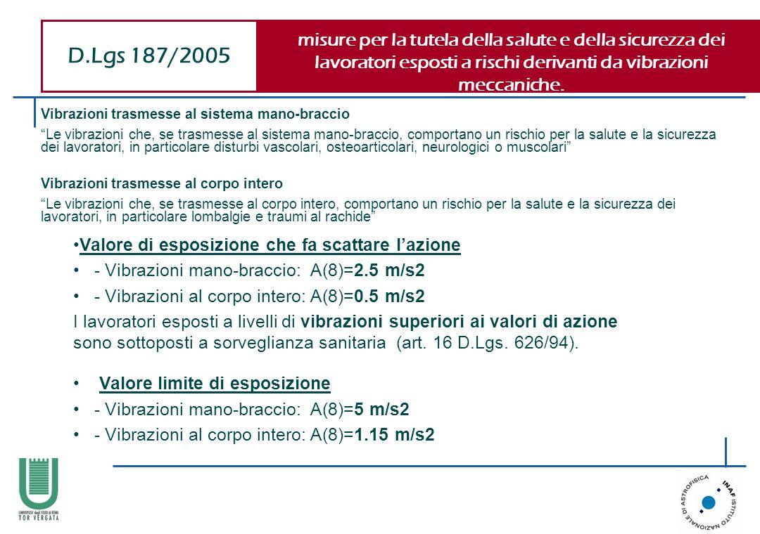 D.Lgs 187/2005 misure per la tutela della salute e della sicurezza dei lavoratori esposti a rischi derivanti da vibrazioni meccaniche. Vibrazioni tras