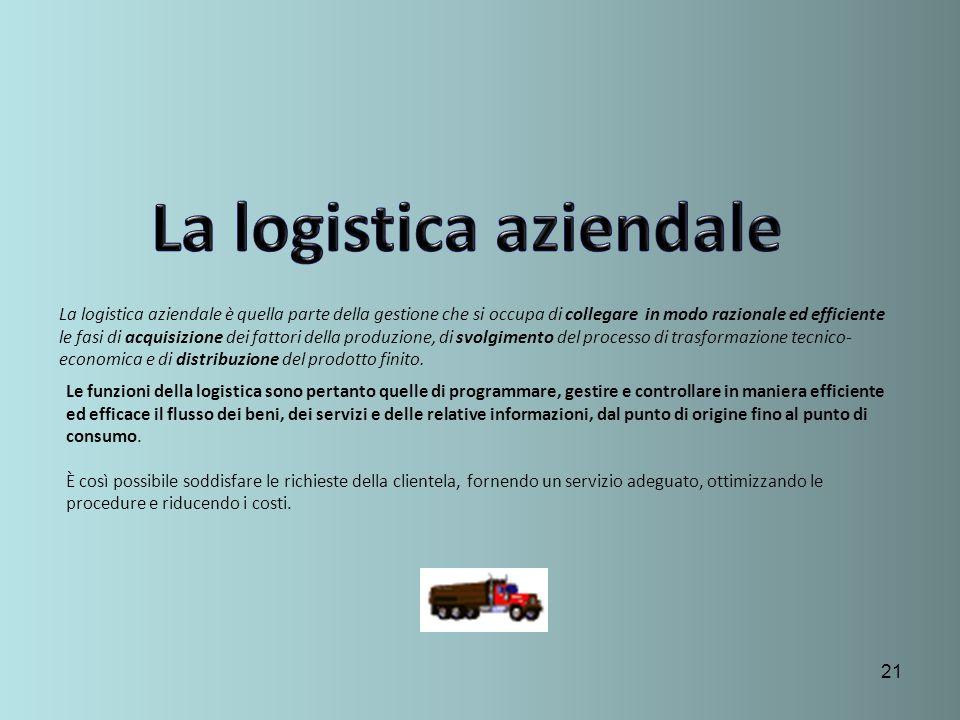 21 La logistica aziendale è quella parte della gestione che si occupa di collegare in modo razionale ed efficiente le fasi di acquisizione dei fattori