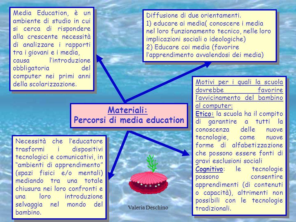 Valeria Deschino Obiettivi : Lo scopo della simulazione è quello di riflettere sulla progettazione degli interventi educativi prendendo in esame tutte le variabili esistenti nel contesto scolastico..