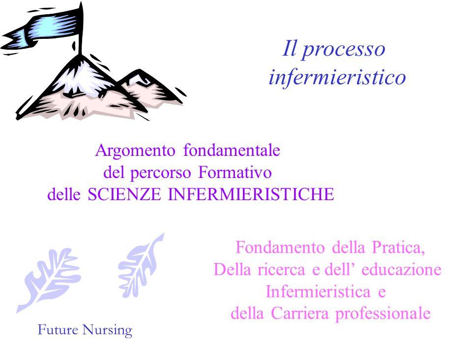 Future Nursing Assistenza su programma anziché su chiamata Assistenza individualizzata anziché in serie Assistenzameditata anziché esecutiva Assistenz