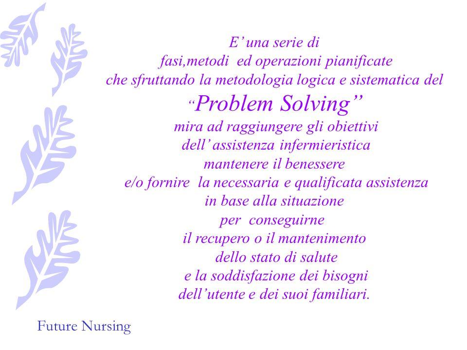 Future Nursing Il processo infermieristico Argomento fondamentale del percorso Formativo delle SCIENZE INFERMIERISTICHE Fondamento della Pratica, Dell