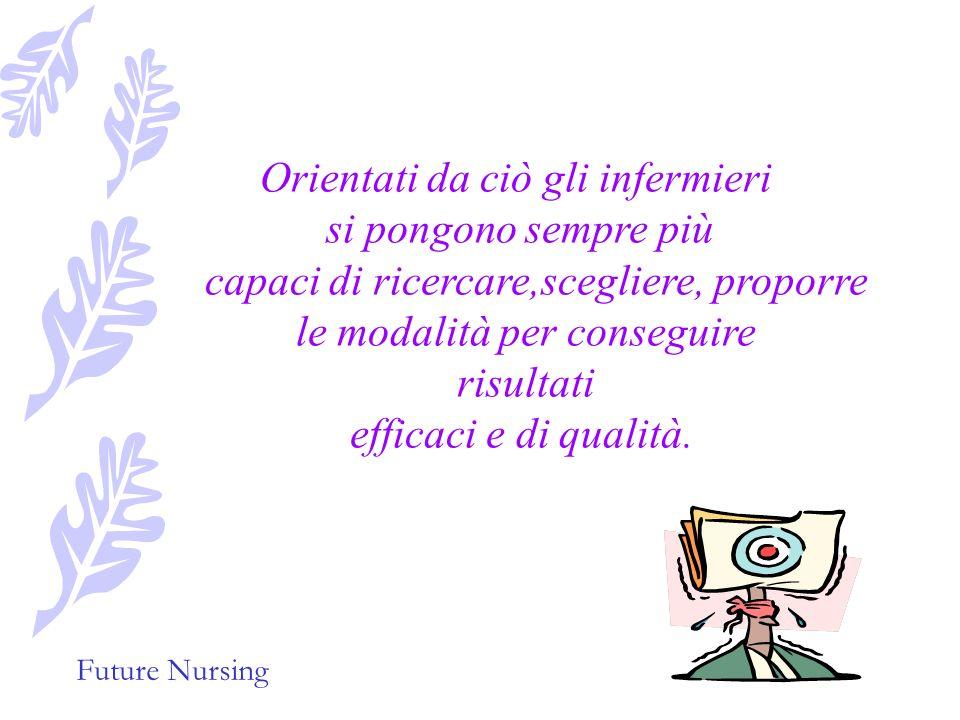 Future Nursing Il processo infermieristico è lesplicitazione dellattività dellinfermiere cioè la progettazione la finalizzazione lattuazione e la valu
