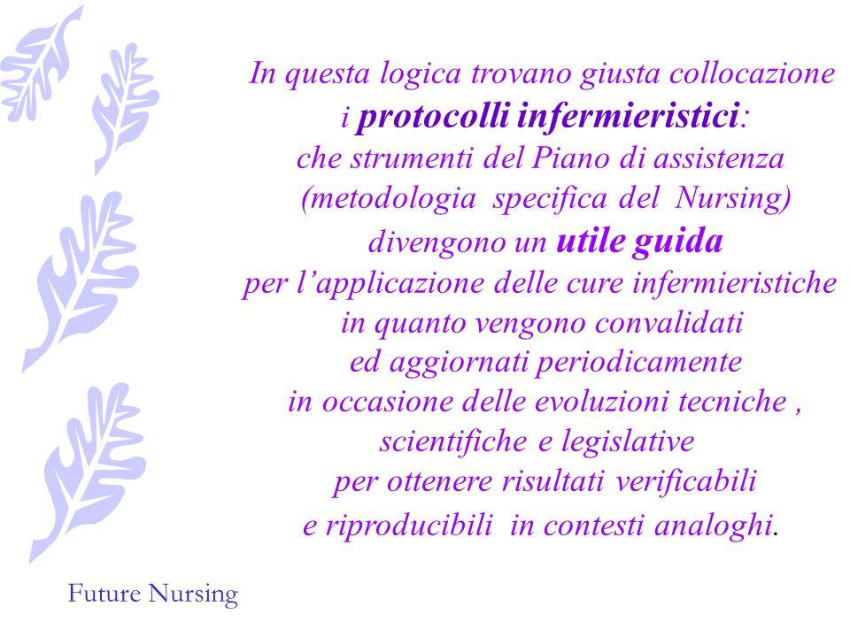 Future Nursing Orientati da ciò gli infermieri si pongono sempre più capaci di ricercare,scegliere, proporre le modalità per conseguire risultati effi