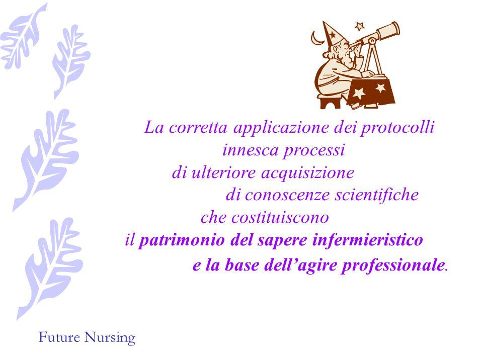 Future Nursing In questa logica trovano giusta collocazione i protocolli infermieristici: che strumenti del Piano di assistenza (metodologia specifica