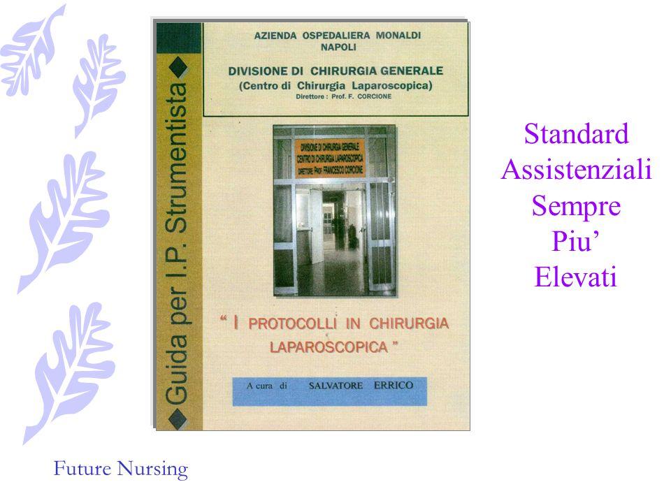 Future Nursing La corretta applicazione dei protocolli innesca processi di ulteriore acquisizione di conoscenze scientifiche che costituiscono il patr