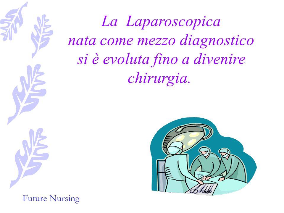 Future Nursing Sempre piu elevati Standard Assistenziali Sempre Piu Elevati