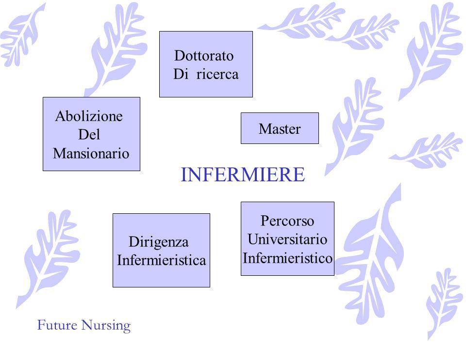 IL Processo Infermieristico, fondamentale nella professione, Indispensabile nella standardizzazione In Chirurgia Mininvasiva S A N I T A R I A AZIENDA
