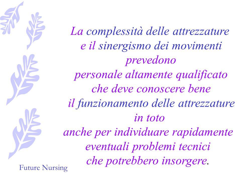 Future Nursing Lequipe infermieristica dedicata deve conoscere tutti i decubiti utilizzati in relazione ai vari interventi per ottimizzare le posizion