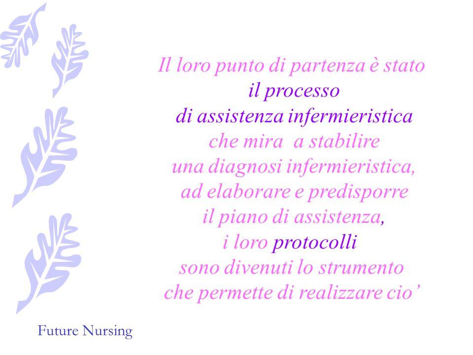 Future Nursing Con la loro predisposizione, applicazione e verifica essi hanno migliorato l assistenza e sviluppato la professione rendendola dinamica