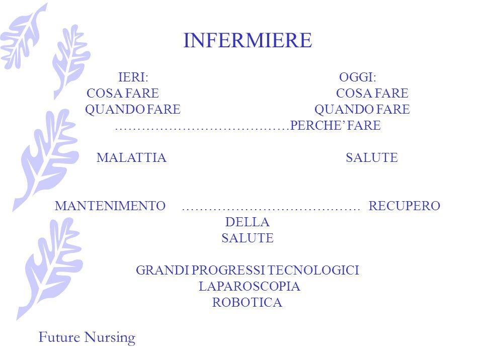 Future Nursing Orientati da ciò gli infermieri si pongono sempre più capaci di ricercare,scegliere, proporre le modalità per conseguire risultati efficaci e di qualità.