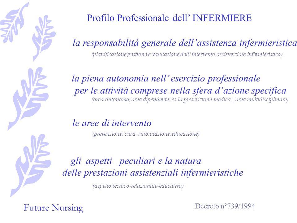 Future Nursing La corretta applicazione dei protocolli innesca processi di ulteriore acquisizione di conoscenze scientifiche che costituiscono il patrimonio del sapere infermieristico e la base dellagire professionale.