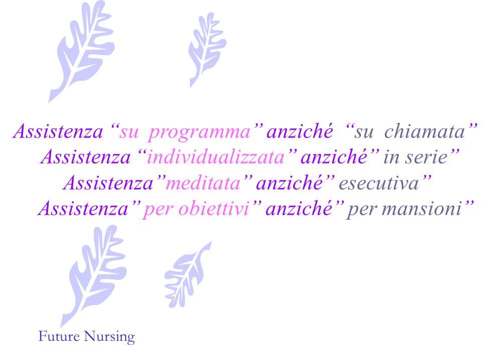 Future Nursing Assistenza su programma anziché su chiamata Assistenza individualizzata anziché in serie Assistenzameditata anziché esecutiva Assistenza per obiettivi anziché per mansioni