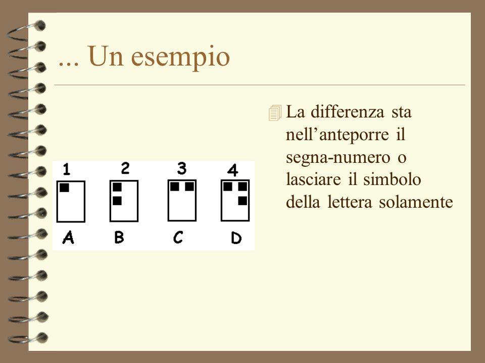 ... Un esempio 4 La differenza sta nellanteporre il segna-numero o lasciare il simbolo della lettera solamente