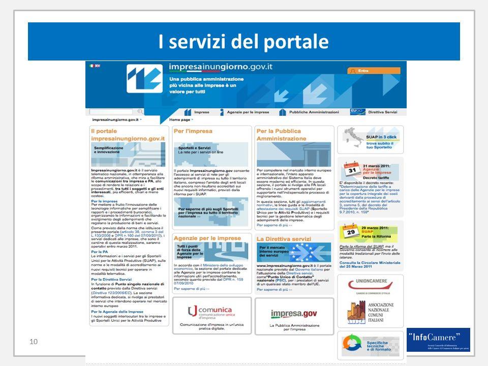 10 I servizi del portale 10