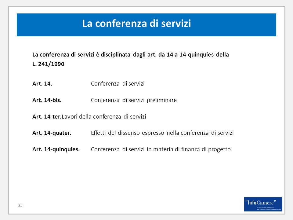 33 La conferenza di servizi La conferenza di servizi è disciplinata dagli art. da 14 a 14-quinquies della L. 241/1990 Art. 14.Conferenza di servizi Ar