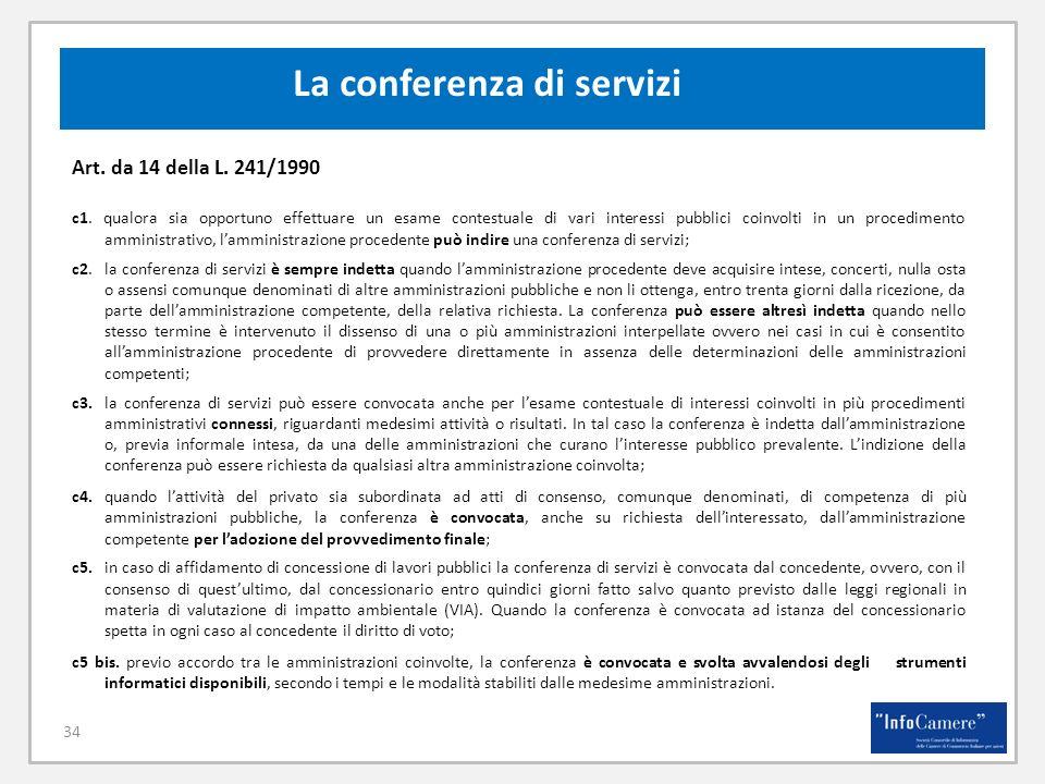 34 La conferenza di servizi Art. da 14 della L. 241/1990 c1. qualora sia opportuno effettuare un esame contestuale di vari interessi pubblici coinvolt