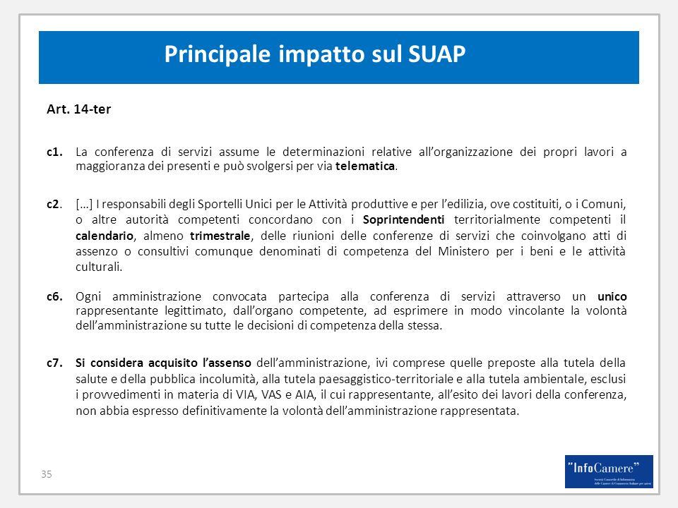 35 Principale impatto sul SUAP Art. 14-ter c1.La conferenza di servizi assume le determinazioni relative allorganizzazione dei propri lavori a maggior