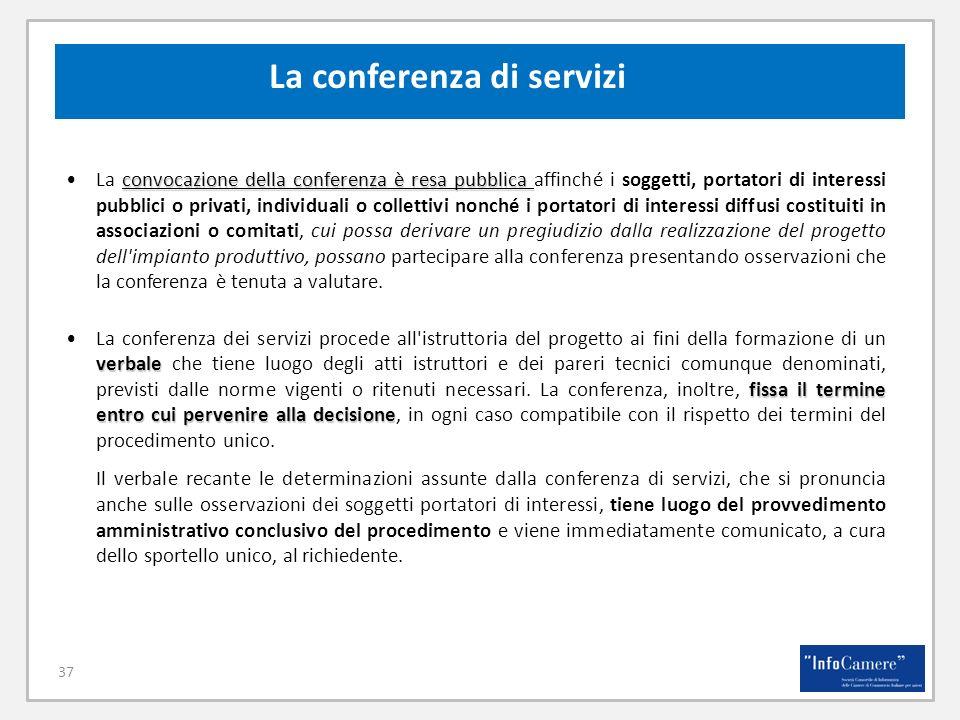 37 La conferenza di servizi convocazione della conferenza è resa pubblicaLa convocazione della conferenza è resa pubblica affinché i soggetti, portato
