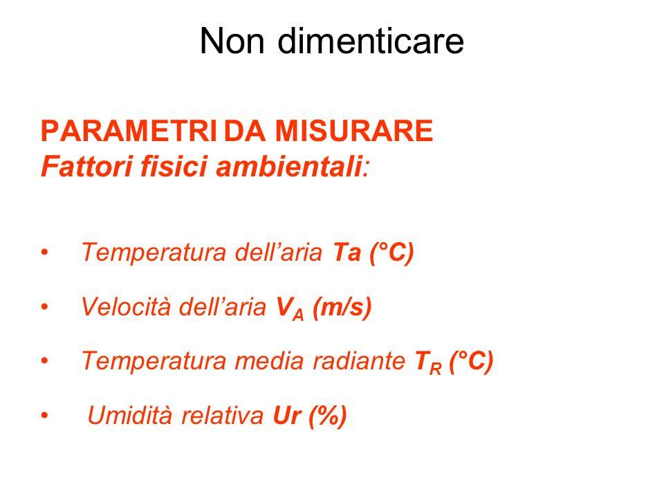 Non dimenticare PARAMETRI DA MISURARE Fattori fisici ambientali: Temperatura dellaria Ta (°C) Velocità dellaria V A (m/s) Temperatura media radiante T