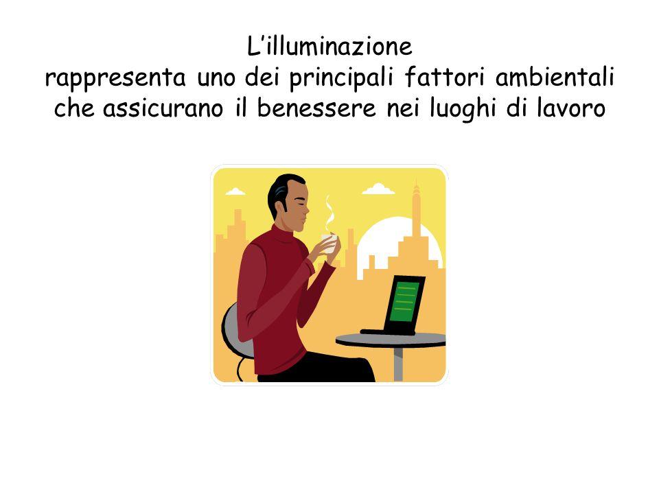 Lilluminazione rappresenta uno dei principali fattori ambientali che assicurano il benessere nei luoghi di lavoro