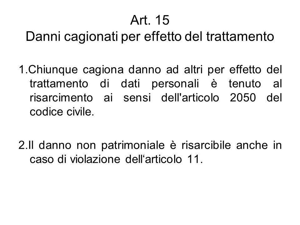 Art. 15 Danni cagionati per effetto del trattamento 1.Chiunque cagiona danno ad altri per effetto del trattamento di dati personali è tenuto al risarc