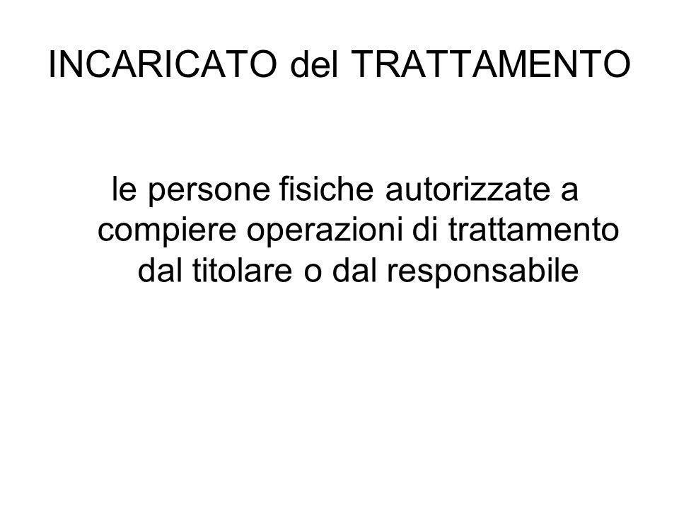 INCARICATO del TRATTAMENTO le persone fisiche autorizzate a compiere operazioni di trattamento dal titolare o dal responsabile