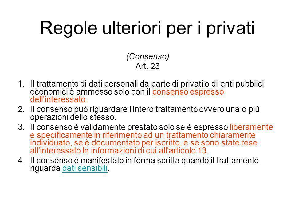 Regole ulteriori per i privati (Consenso) Art.