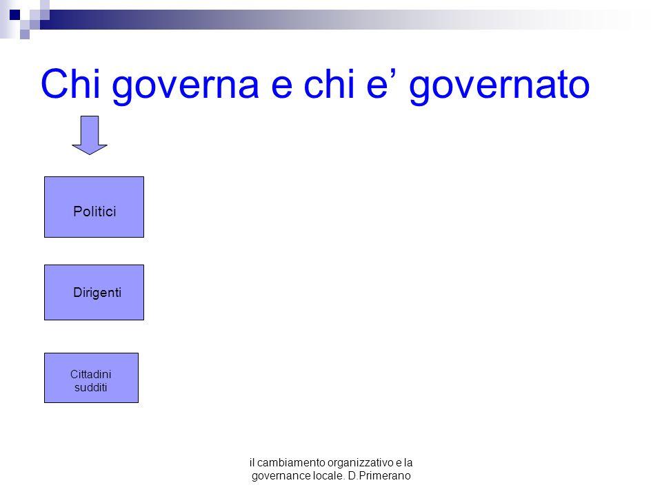il cambiamento organizzativo e la governance locale. D.Primerano Chi governa e chi e governato Politici Cittadini sudditi Dirigenti