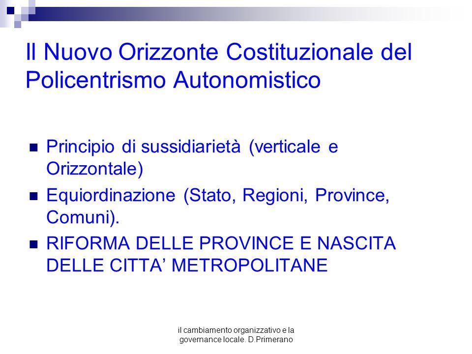 il cambiamento organizzativo e la governance locale. D.Primerano Il Nuovo Orizzonte Costituzionale del Policentrismo Autonomistico Principio di sussid