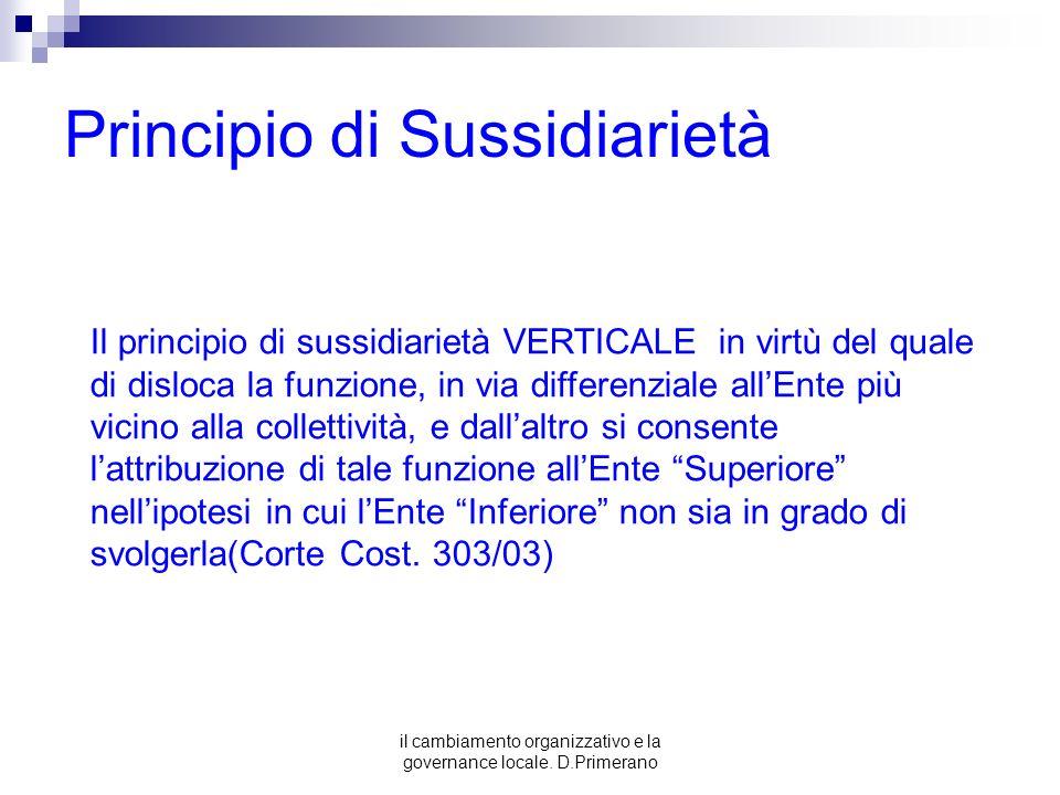 il cambiamento organizzativo e la governance locale. D.Primerano Principio di Sussidiarietà Il principio di sussidiarietà VERTICALE in virtù del quale