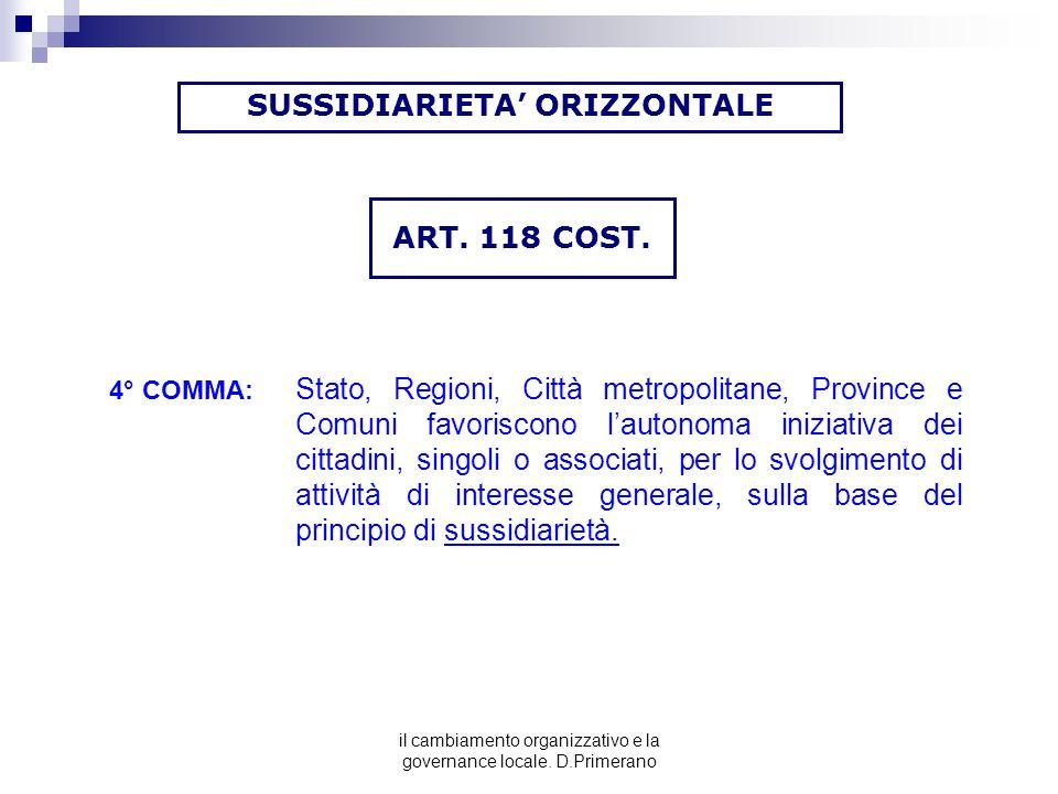 il cambiamento organizzativo e la governance locale. D.Primerano ART. 118 COST. 4° COMMA: Stato, Regioni, Città metropolitane, Province e Comuni favor