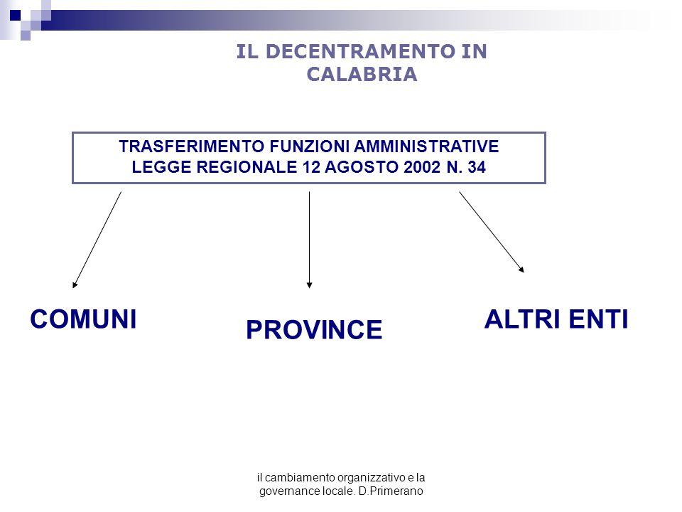 IL DECENTRAMENTO IN CALABRIA TRASFERIMENTO FUNZIONI AMMINISTRATIVE LEGGE REGIONALE 12 AGOSTO 2002 N. 34 COMUNI PROVINCE ALTRI ENTI