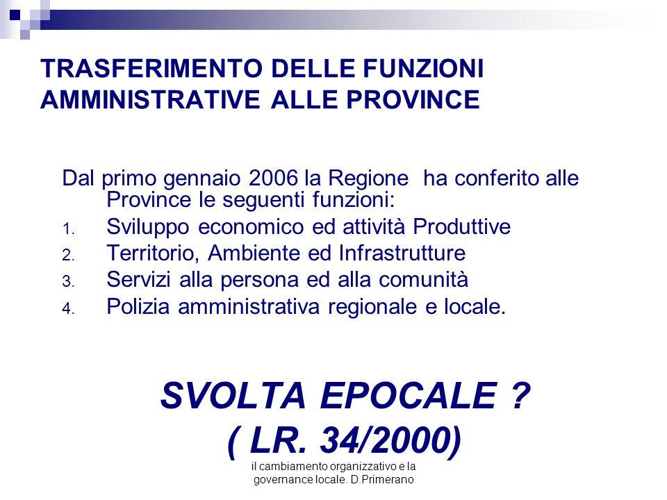 il cambiamento organizzativo e la governance locale. D.Primerano TRASFERIMENTO DELLE FUNZIONI AMMINISTRATIVE ALLE PROVINCE Dal primo gennaio 2006 la R