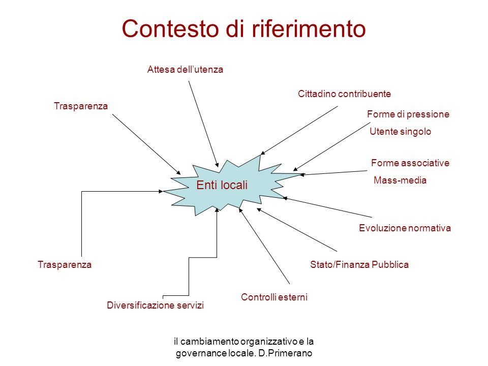 il cambiamento organizzativo e la governance locale. D.Primerano Contesto di riferimento Enti locali Trasparenza Evoluzione normativa Stato/Finanza Pu