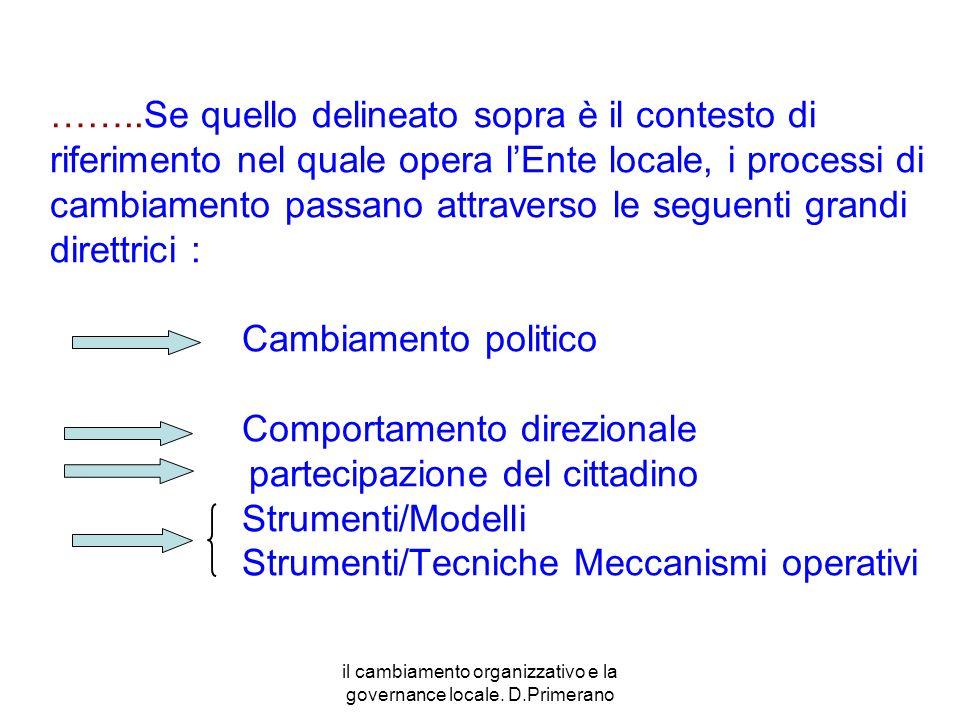 il cambiamento organizzativo e la governance locale. D.Primerano ……..Se quello delineato sopra è il contesto di riferimento nel quale opera lEnte loca