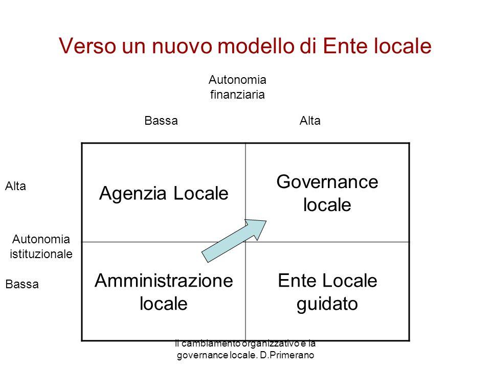 il cambiamento organizzativo e la governance locale. D.Primerano Verso un nuovo modello di Ente locale Agenzia Locale Governance locale Amministrazion