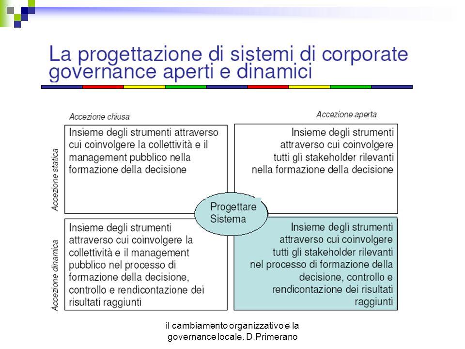 il cambiamento organizzativo e la governance locale. D.Primerano