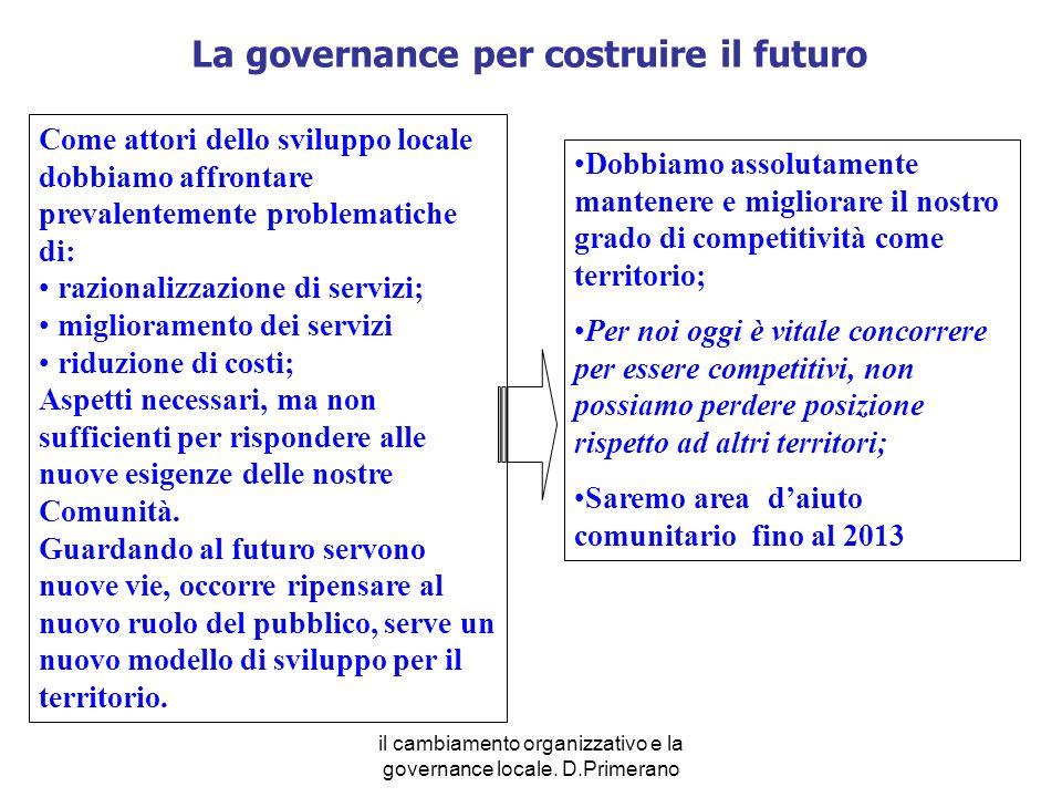 il cambiamento organizzativo e la governance locale. D.Primerano Come attori dello sviluppo locale dobbiamo affrontare prevalentemente problematiche d