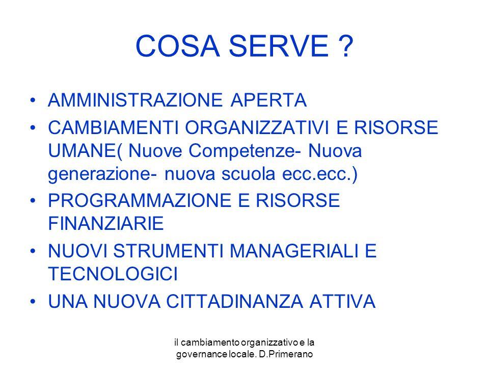 il cambiamento organizzativo e la governance locale. D.Primerano COSA SERVE ? AMMINISTRAZIONE APERTA CAMBIAMENTI ORGANIZZATIVI E RISORSE UMANE( Nuove