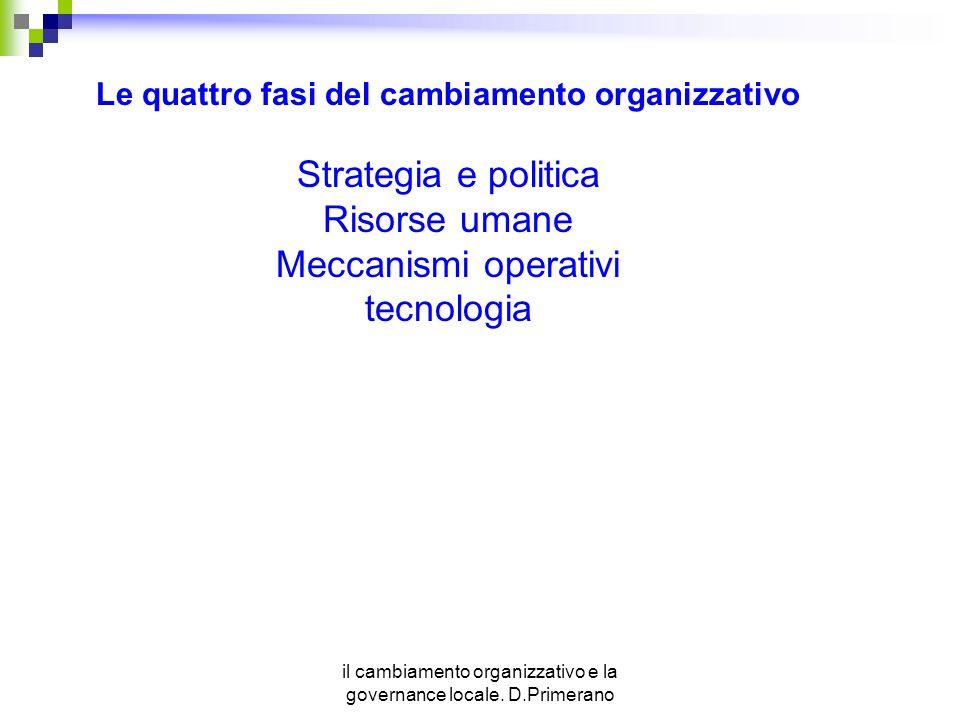 il cambiamento organizzativo e la governance locale. D.Primerano Le quattro fasi del cambiamento organizzativo Strategia e politica Risorse umane Mecc