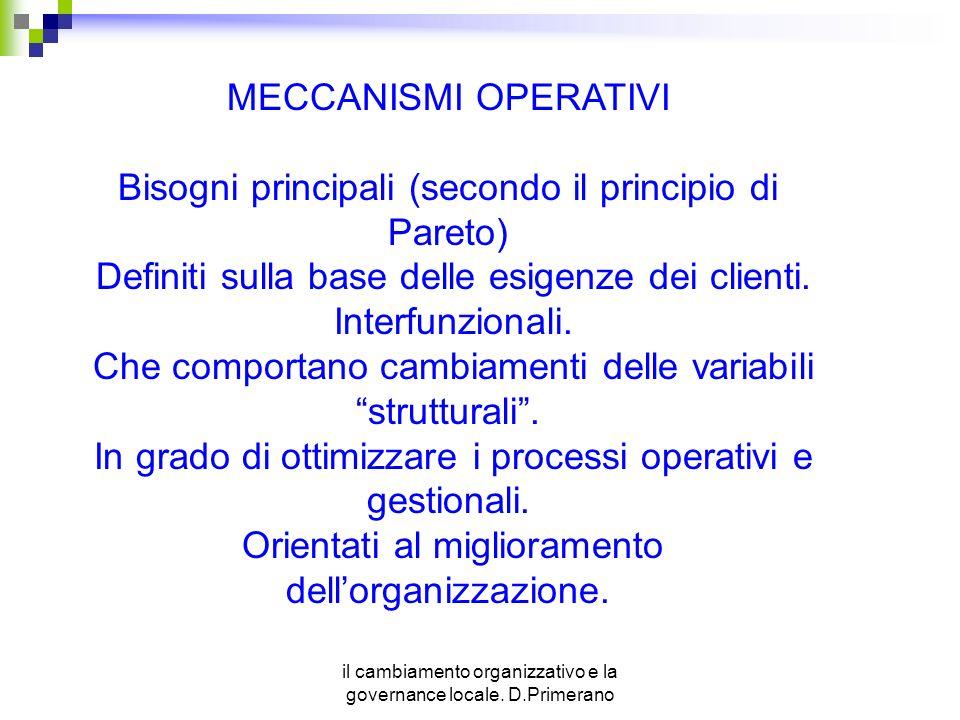 il cambiamento organizzativo e la governance locale. D.Primerano MECCANISMI OPERATIVI Bisogni principali (secondo il principio di Pareto) Definiti sul