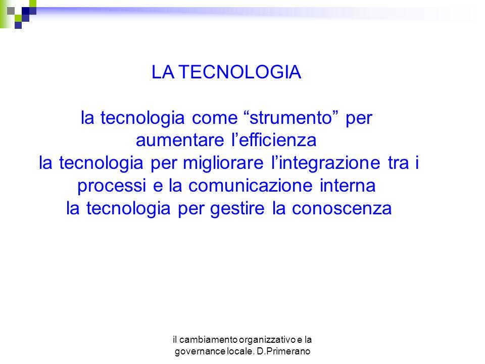 il cambiamento organizzativo e la governance locale. D.Primerano LA TECNOLOGIA la tecnologia come strumento per aumentare lefficienza la tecnologia pe