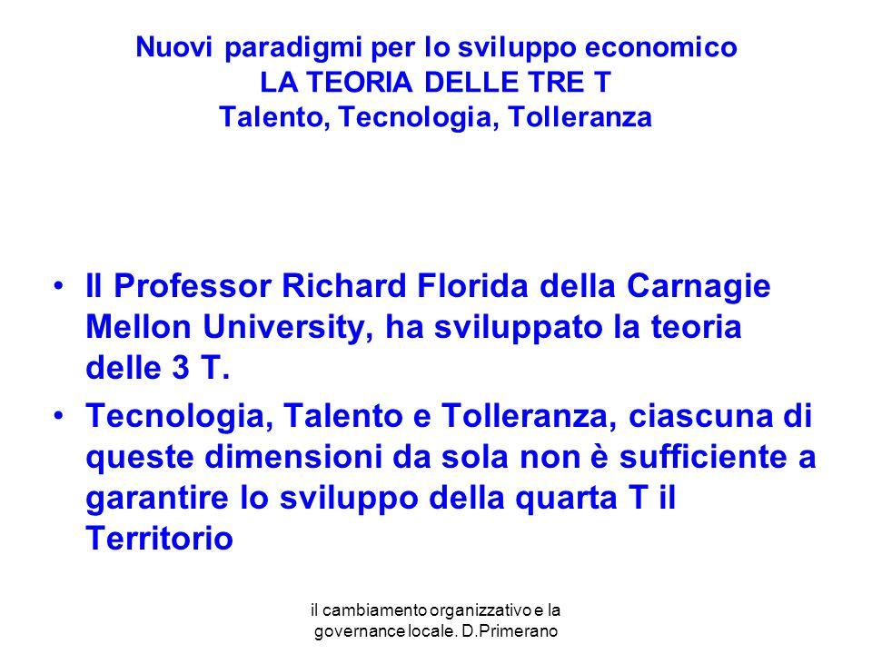 il cambiamento organizzativo e la governance locale. D.Primerano Nuovi paradigmi per lo sviluppo economico LA TEORIA DELLE TRE T Talento, Tecnologia,