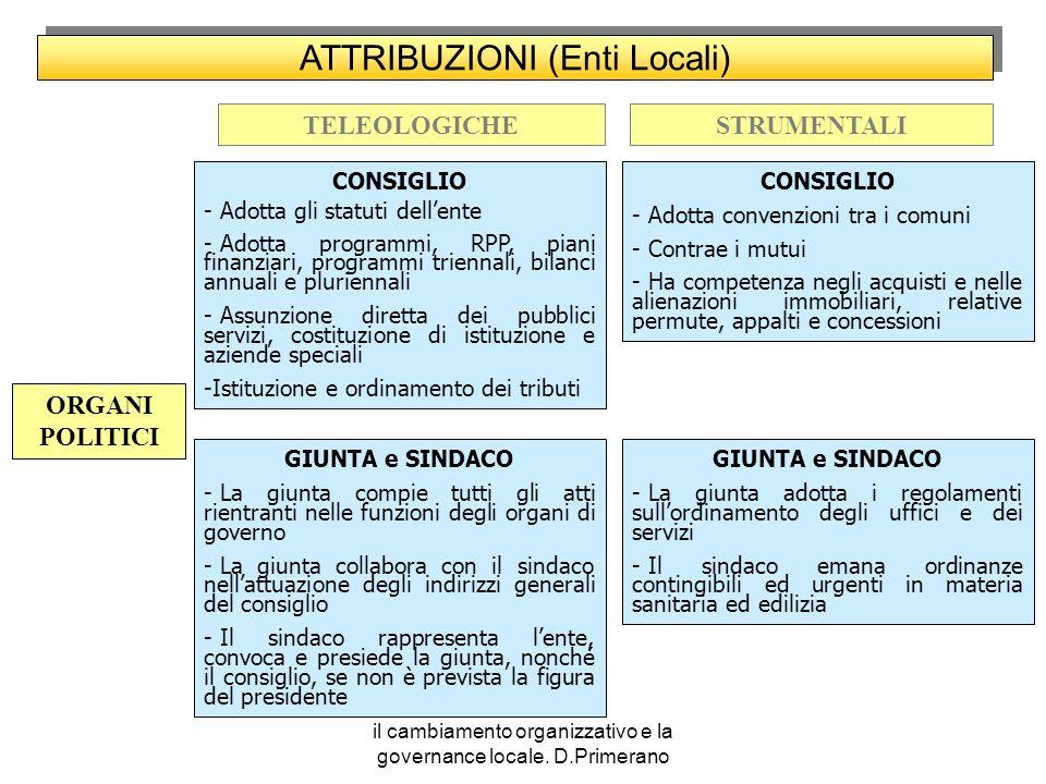 il cambiamento organizzativo e la governance locale. D.Primerano ATTRIBUZIONI (Enti Locali) TELEOLOGICHESTRUMENTALI ORGANI POLITICI CONSIGLIO - Adotta
