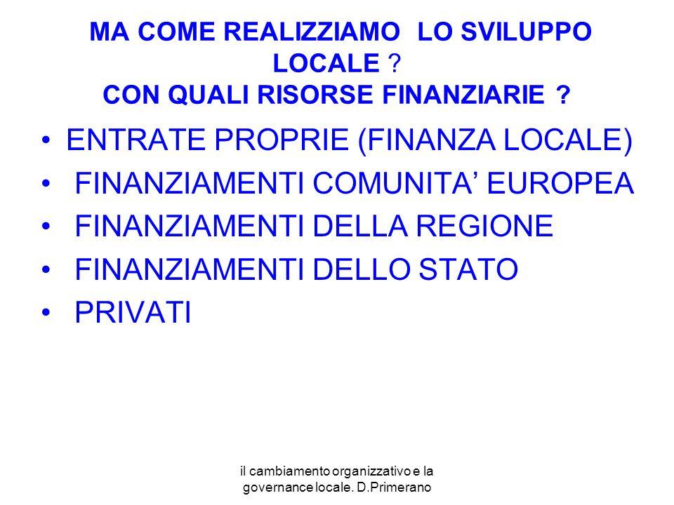 MA COME REALIZZIAMO LO SVILUPPO LOCALE ? CON QUALI RISORSE FINANZIARIE ? ENTRATE PROPRIE (FINANZA LOCALE) FINANZIAMENTI COMUNITA EUROPEA FINANZIAMENTI