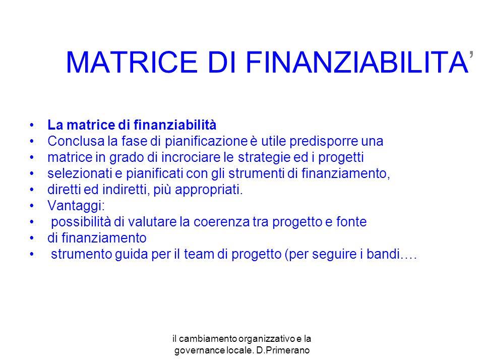 il cambiamento organizzativo e la governance locale. D.Primerano MATRICE DI FINANZIABILITA La matrice di finanziabilità Conclusa la fase di pianificaz