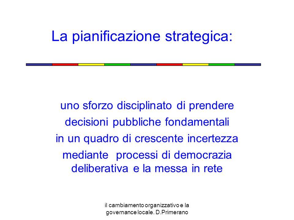 il cambiamento organizzativo e la governance locale. D.Primerano La pianificazione strategica: uno sforzo disciplinato di prendere decisioni pubbliche