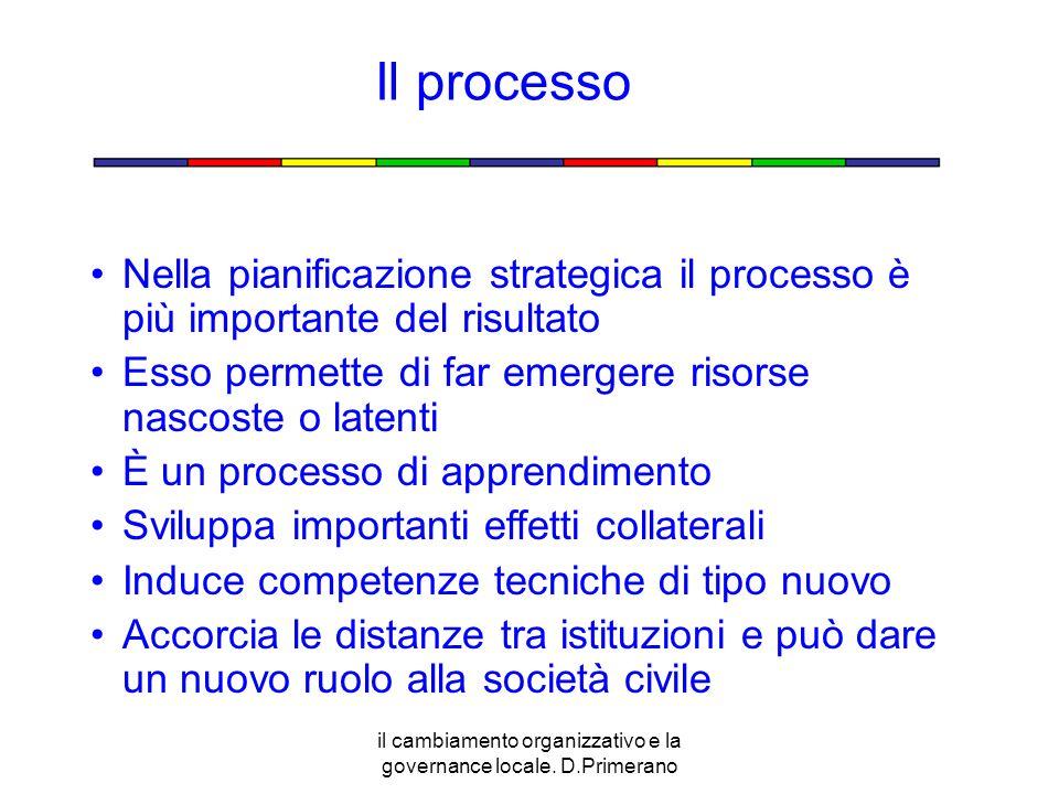 il cambiamento organizzativo e la governance locale. D.Primerano Il processo Nella pianificazione strategica il processo è più importante del risultat