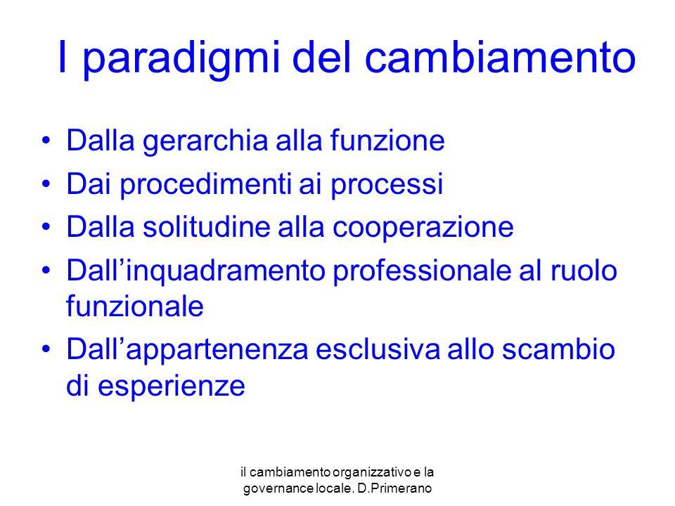 il cambiamento organizzativo e la governance locale. D.Primerano I paradigmi del cambiamento Dalla gerarchia alla funzione Dai procedimenti ai process