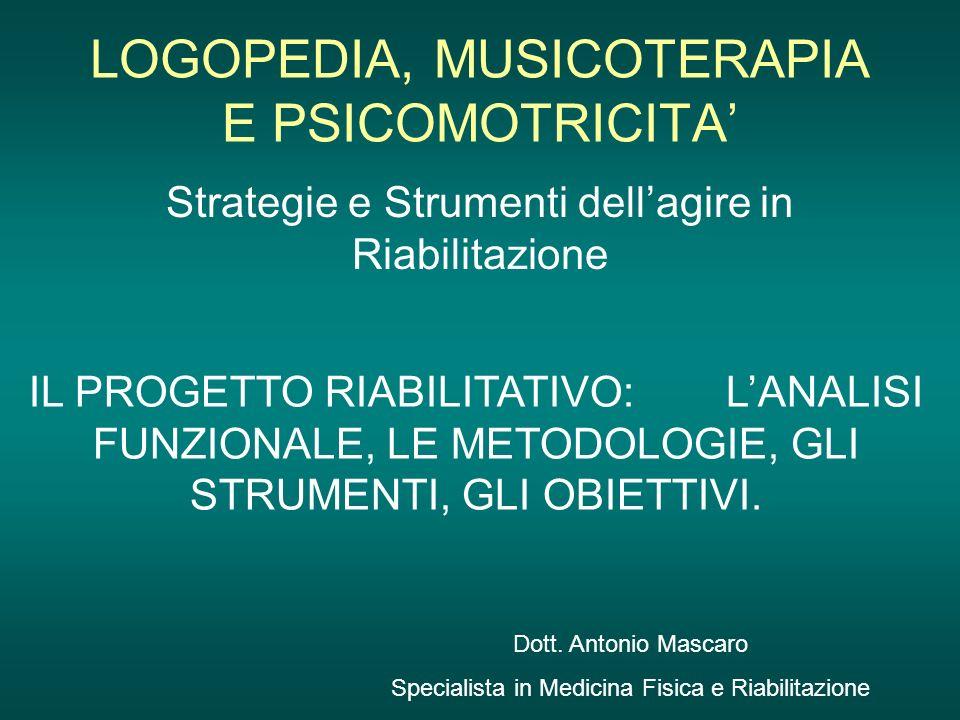 LOGOPEDIA, MUSICOTERAPIA E PSICOMOTRICITA Strategie e Strumenti dellagire in Riabilitazione IL PROGETTO RIABILITATIVO: LANALISI FUNZIONALE, LE METODOL